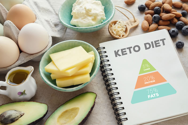 Fat burners for the keto diet